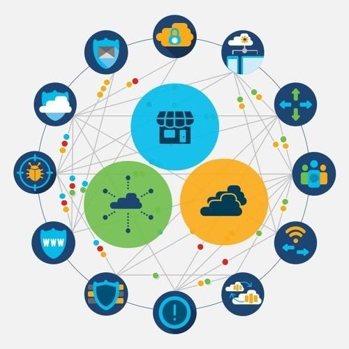 Cisco SDA Design Essentials (SDADE) Training