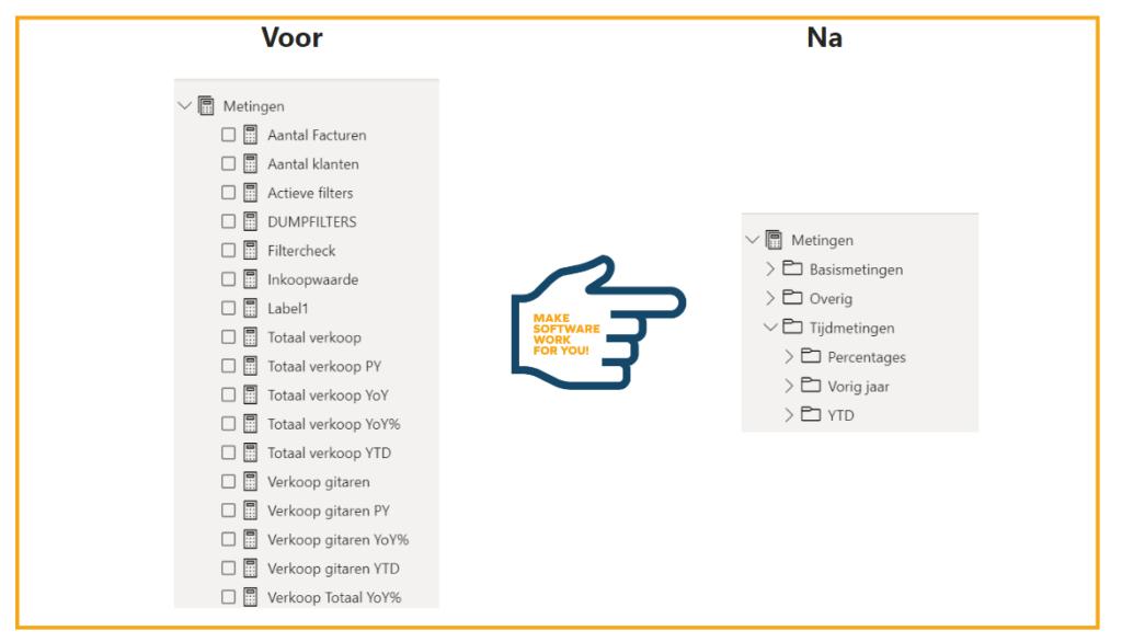Mappen menu in Power BI